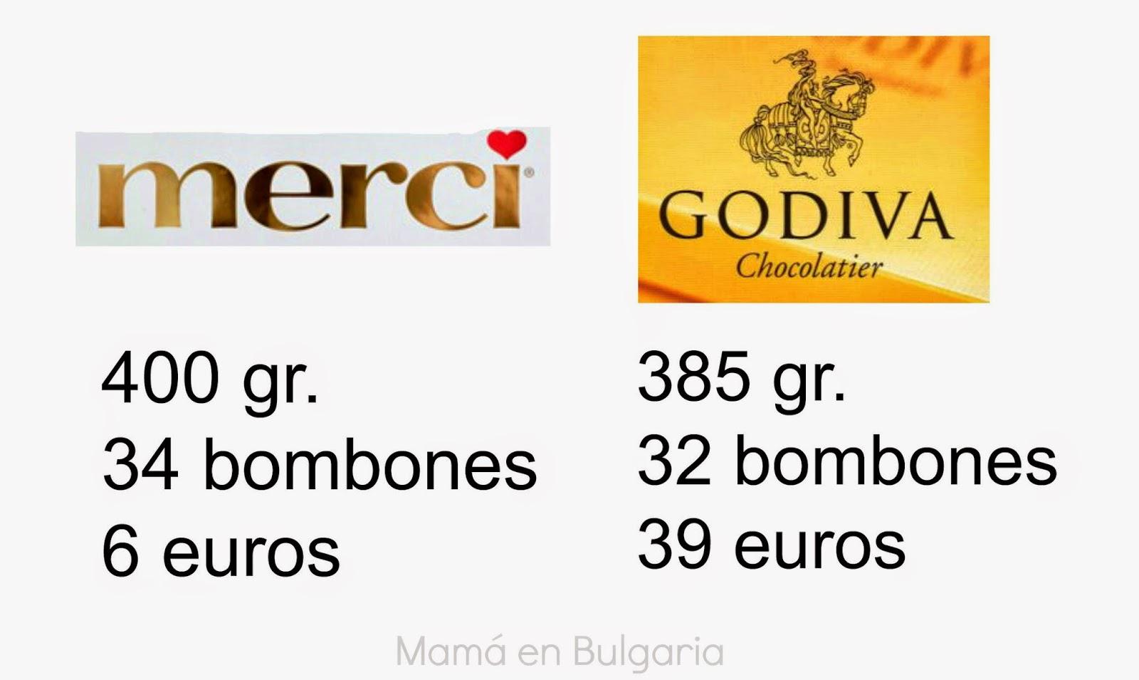 comparativa Merci vs Godiva bombones