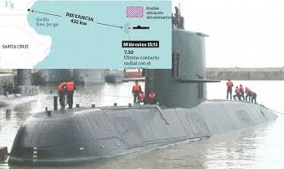 Le sous-marin argentin porté disparu entre dans une phase critique