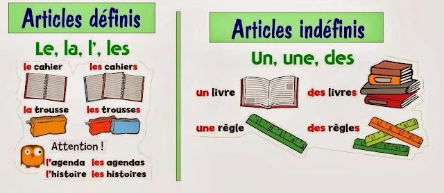 Resultado de imagen para articles definis et indefinis
