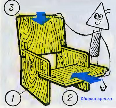 Как собрать самодельное кресло