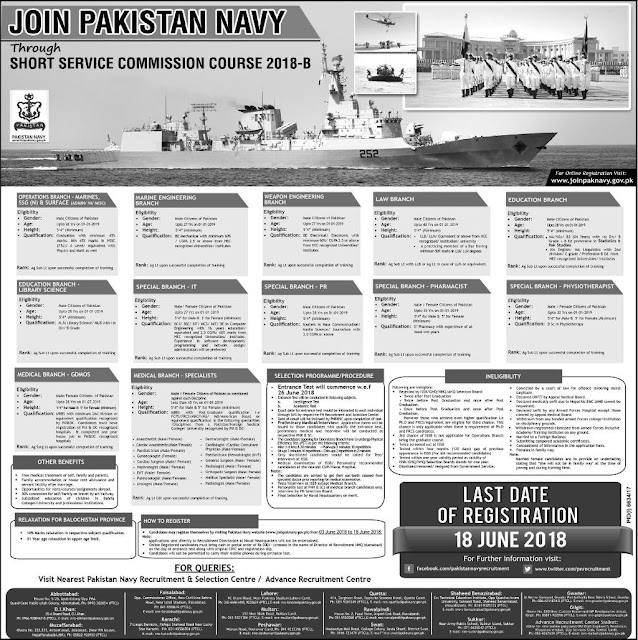 Short Service Commission in Pakistan Navy 2018