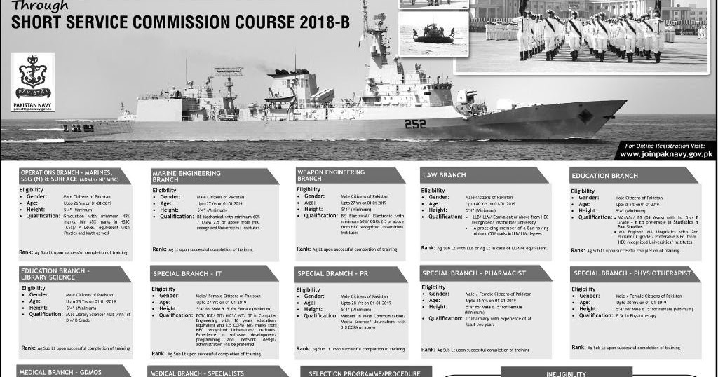 Jobs in Pakistan Navy Education, Medical, Law & Other