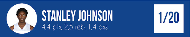 Stanley Johnson | PistonsFR, actualité des Detroit Pistons en France