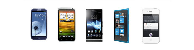 Galaxy S3 Vs HTC One X vs Xperia S vs iPhone 4S vs Lumia 800