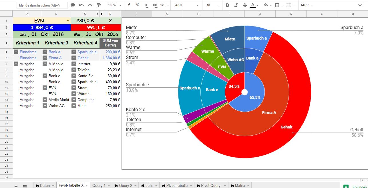 Frankys blog pivot tabelle mit diagramm pivot tabelle mit diagramm ccuart Gallery