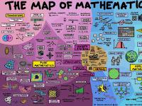 The Maps of Mathematics, Bukti Bahwa Semua Teori Matematika Benar-benar Bisa Dipraktikkan