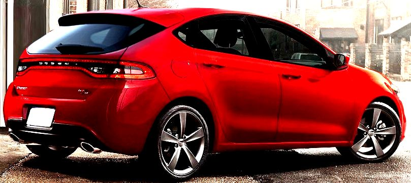 Dodge Dart Hatchback Autos Post