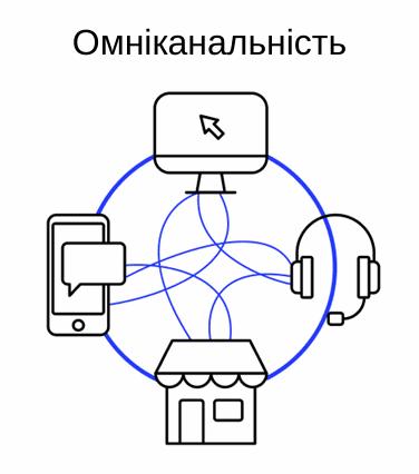 канали