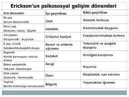 Erikson'un Psikososyal Gelişim Dönemleri