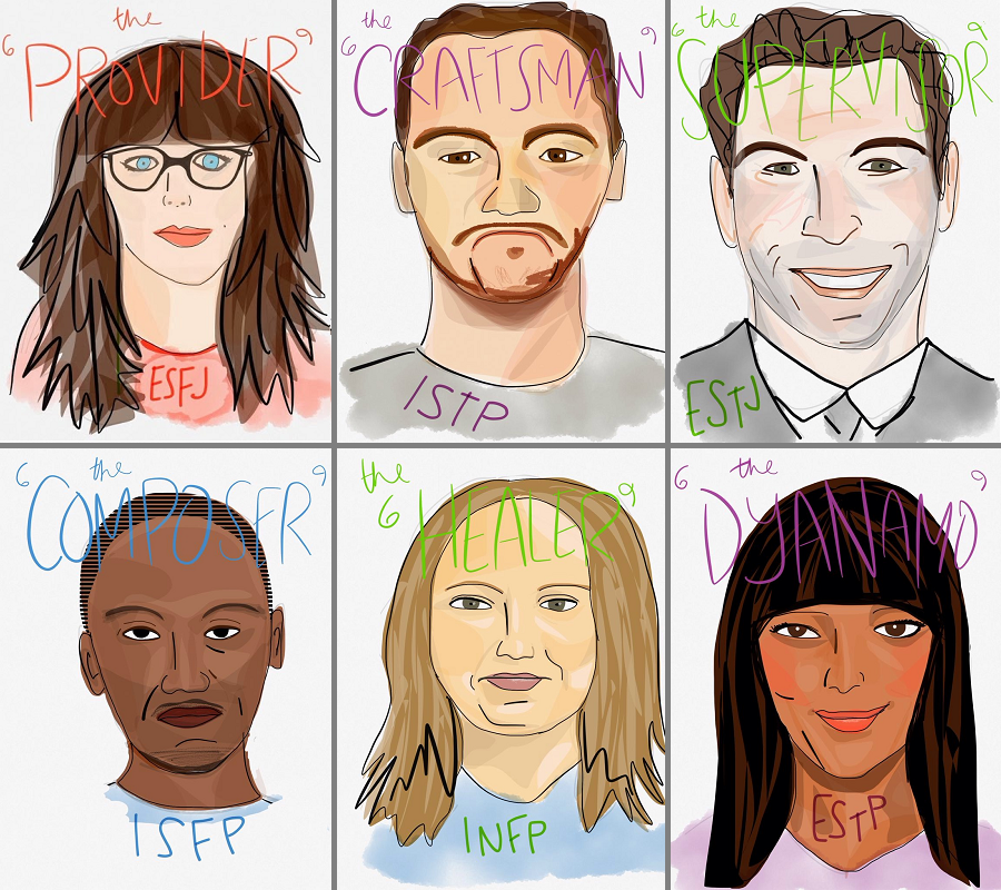 New Girl MBTI (Myers-Briggs) personality types | Alma Grove