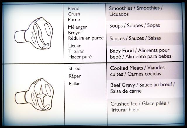 Parte del esquema de mi KitchenAid Hand Blender