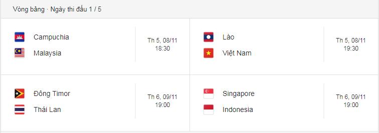 LỊCH THI ĐẤU BÓNG ĐÁ AFF CUP 2018