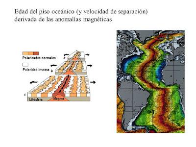 expanción oceanica