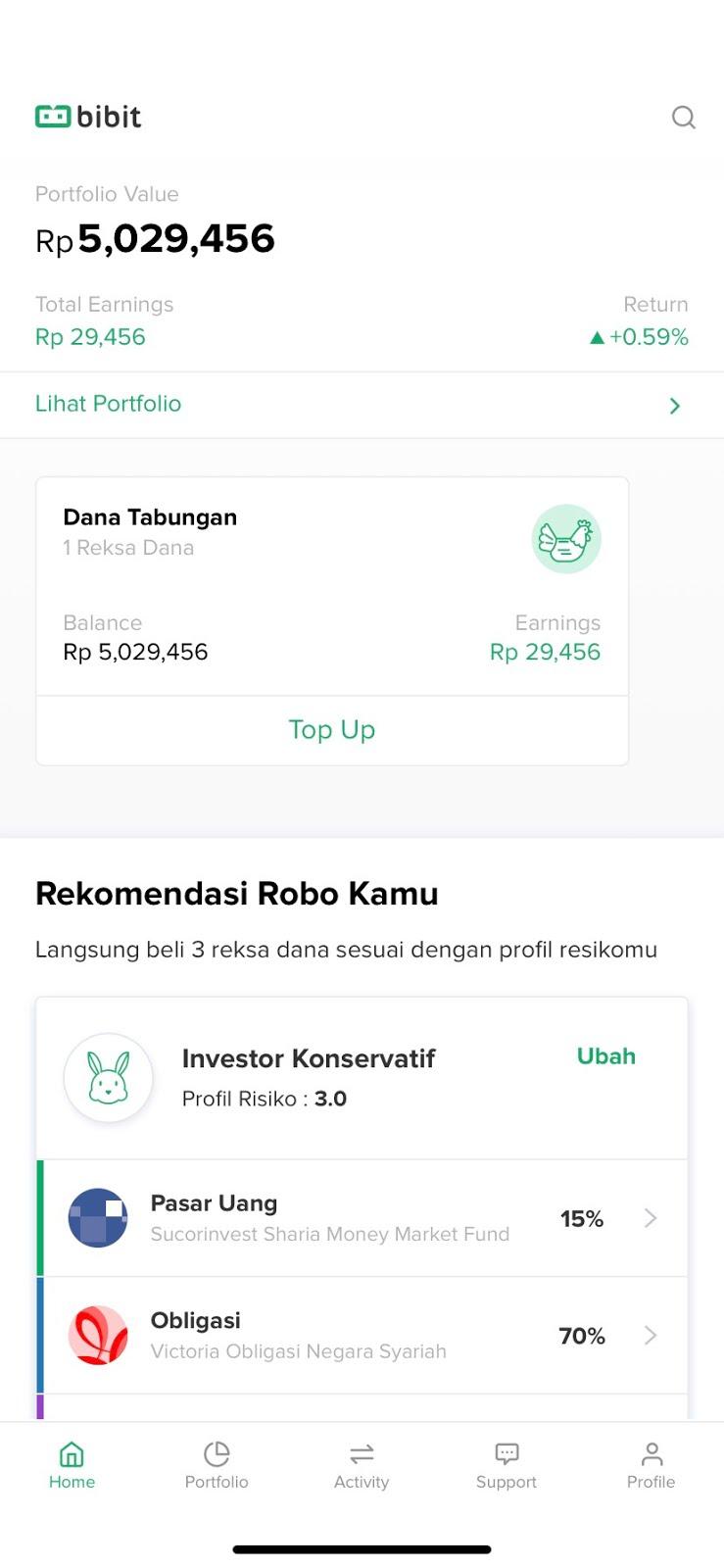 Pengalaman 5 Bulan Investasi Pertama Menggunakan Reksdana Bibit Samhan Notes