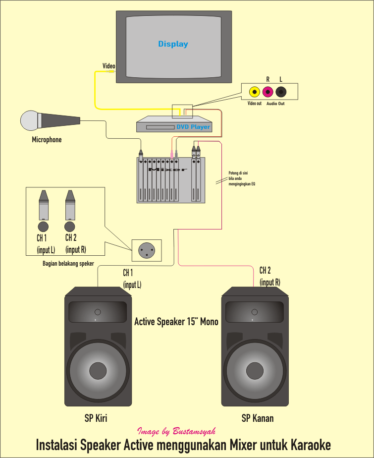 28+ [ 2 Channel Car Amp Wiring Diagram ] | clarion apx280m 2 ... Wiring Channel Amp on monoblock amp wiring, 5 channel subwoofer, speaker amp wiring, car stereo amp wiring, 1000 watt amp wiring, 5 channel radio,
