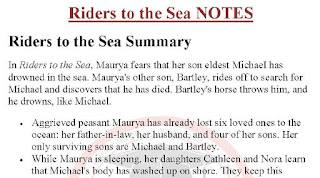 Riders to the Sea by J.M. Synge Summary and Notes BA English Literature