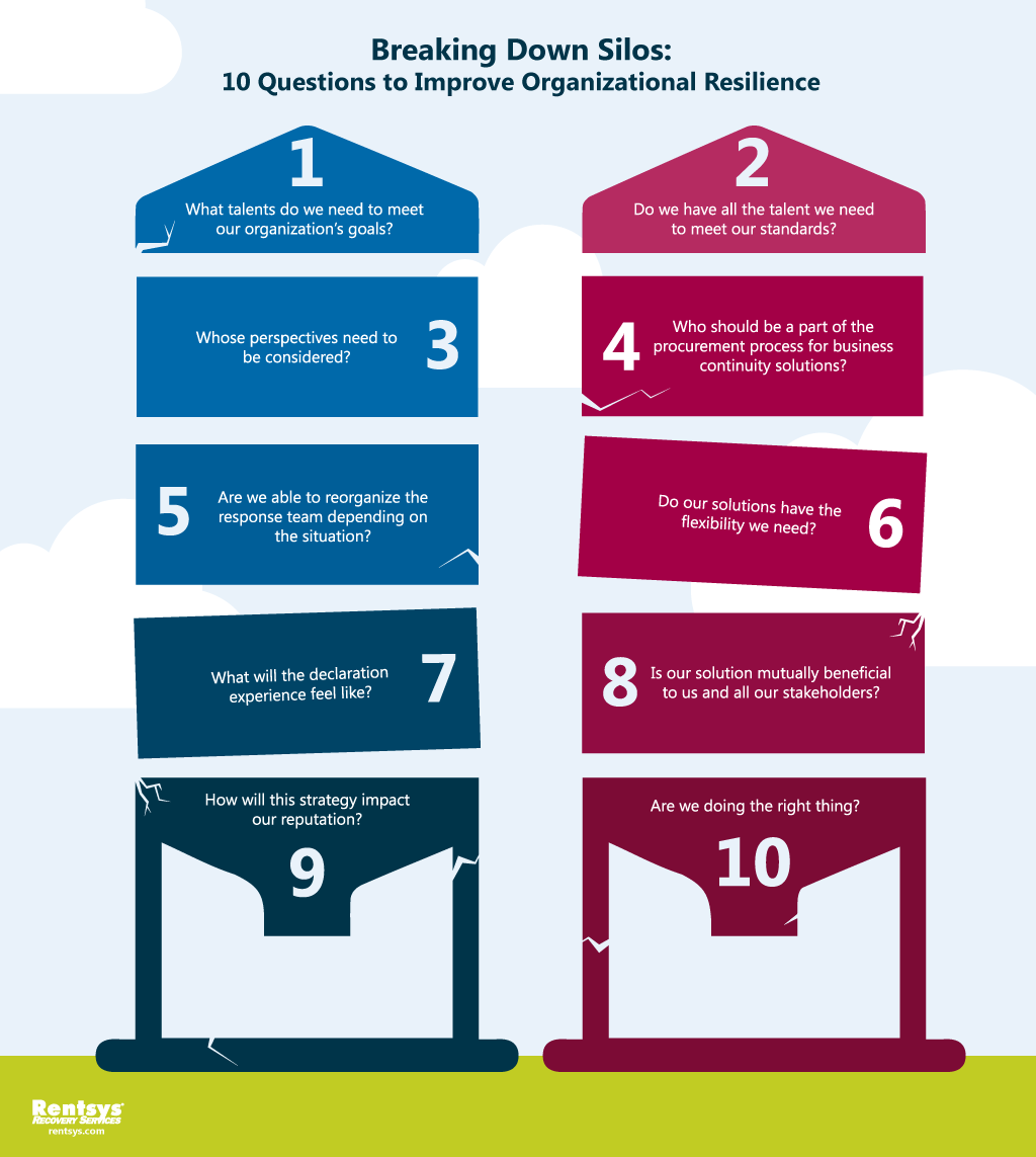[INFOGRAPHIC] Breaking Down Silos: 10 Questions to Improve Organizational Resilience