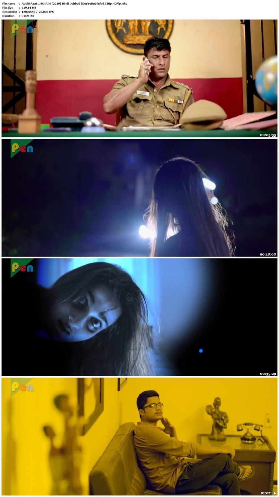 Aadhi Raat 1:00 A.M (2019) Hindi Dubbed 480p HDRip 250MB Desirehub