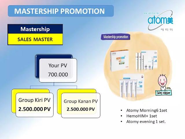 A. Mastership Promotion untuk Sales Master