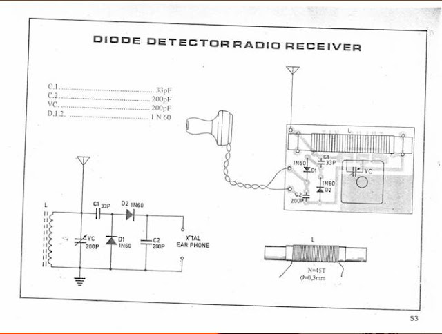 Diode Detector Radio Receiver Kumpulan Skema Elektronika