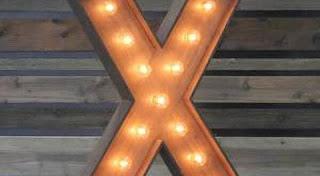 تفسير رؤية الحرف X في المنام بالتفصيل