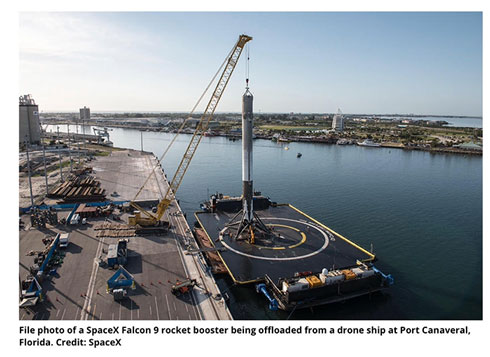 Drone ship used to recover Falcon 9 first stage boosters (Source: SpaceX)