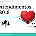 Relatório de atendimentos de 2018