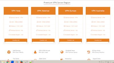SkySSH untuk Membuat Akun Vpn Premium
