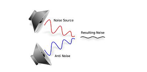 What is Noise Cancellation? how does it work Noise Cancellation? Headphones netkiduniya