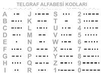 Telgraf alfabesi mors kodları