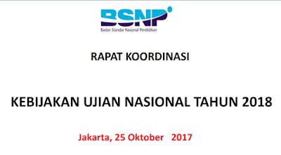Download Hasil Rapat Koordinasi BSNP Tentang Kebijakan UN Tahun 2018