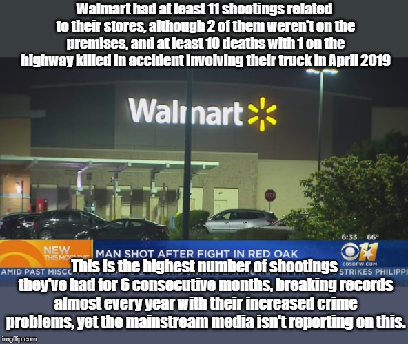 Non-violent grass roots reform and Democracy: Walmart Crime