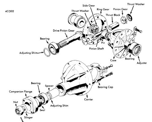 Auto Repair: Courier 1972 74 Drive Axle Repair Manual