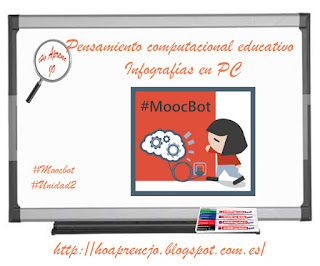 #estoyenlasredes, #hoaprencjoenxarxa, , #MoocBot, Ho aprenc Jo, hoaprencjo, pensamiento computacional, historia, Pensamiento computacional educativo , infografías, scaperoom