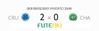 O placar de Cruzeiro 2x0 Chapecoense pela Primeira Fase da Primeira Liga 2017