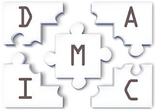 Lean yakni metodologi perbaikan proses yang dipakai untuk memperlihatkan produk dan layana Sinergi Lean dan Six Sigma Untuk Operational Excellence