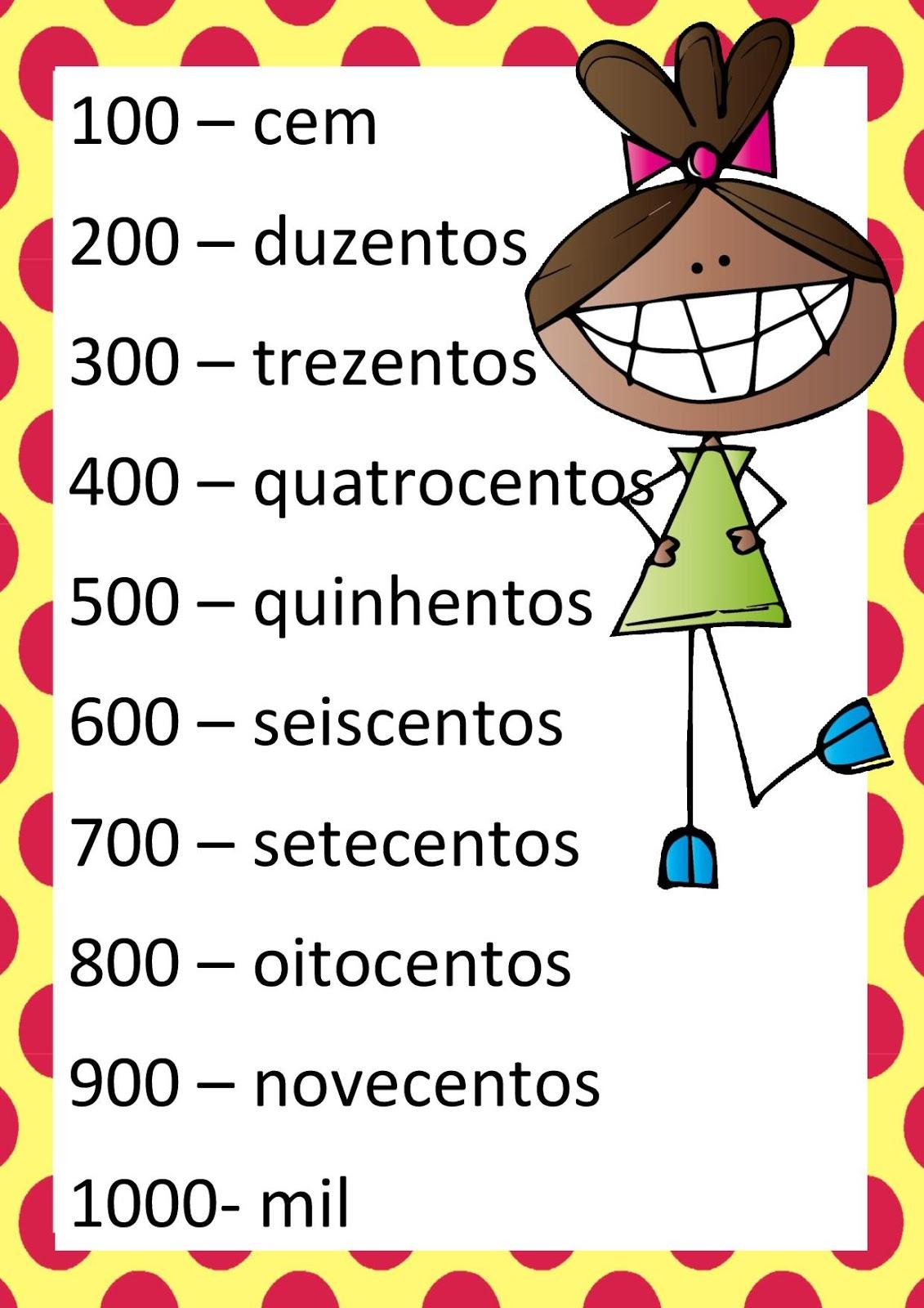 Cartaz Dos Numeros Em Pdf Atividades Pedagogica Suzano