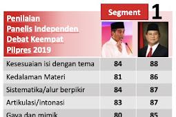 Prabowo Kembali Rajai Debat, Arsyad Syahrial: Catatan Pinggir Debat Capres IV Semalam