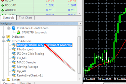 Forex Robot Software – One Step Up