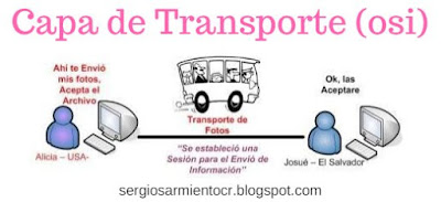 Capa de transporte y como funciona