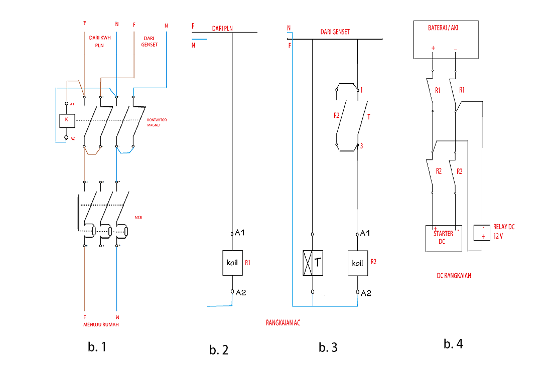 Wiring Diagram Panel Ats Genset