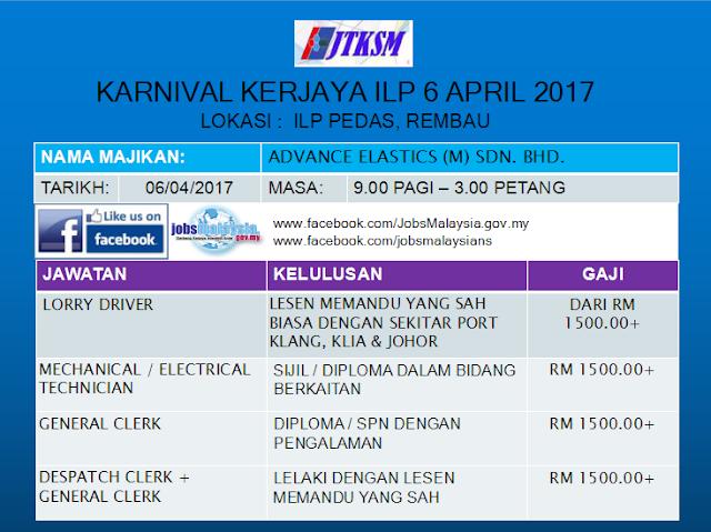Senarai Penuh Jawatan Yang Ditawarkan pada Hari Kerjaya ILP Pedas, Rembau 6 April 2017