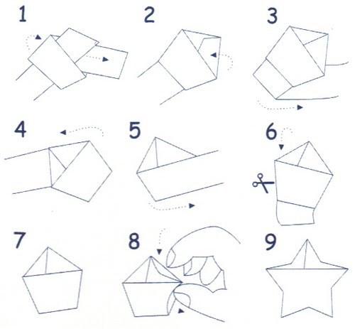 Cara Membuat Origami Berbentuk Bintang - CIKLAILI