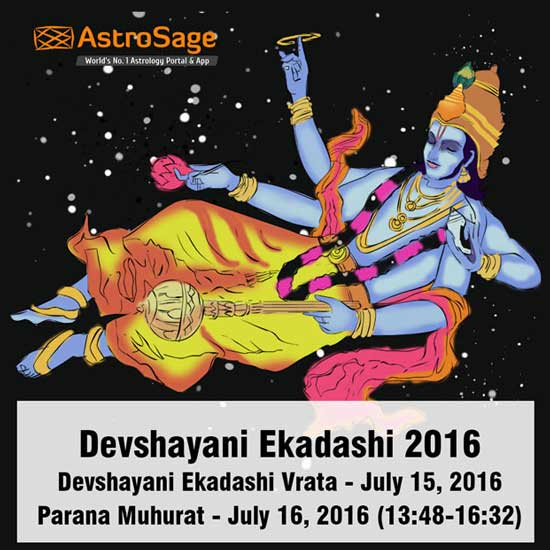 Devshayani Ekadashi begins. Know about it.