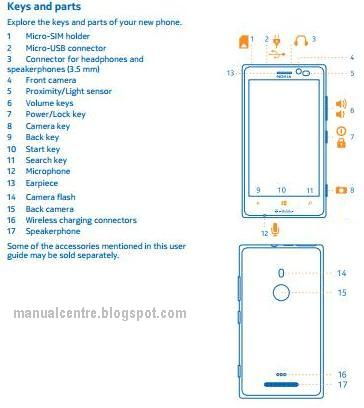 Nokia Lumia 925 Part Overview