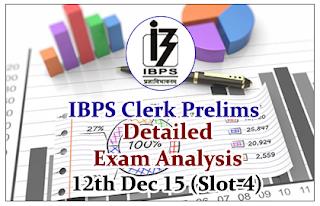 IBPS Clerk Prelims 2015 Detailed Exam Analysis (Section Wise)