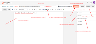 Panduan lengkap cara buat blog dengan blogspot