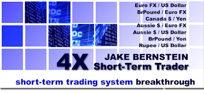 Trading mechanism of futures and options