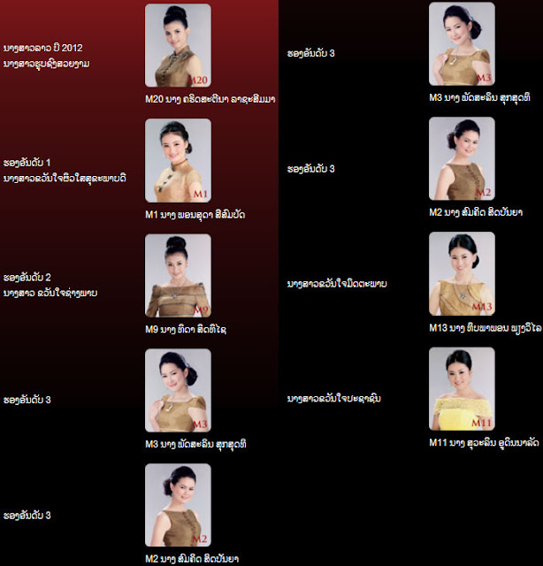 Miss Lao 2012 winners