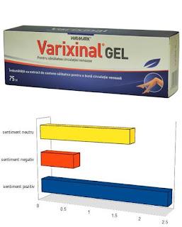 Opinii forumuri Varixinal gel pentru circulatie venoasa si picioare grele